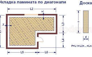 Как правильно рассчитать ламинат: по площади или по длине сторон панели