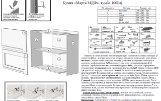 Инструкция по сборке кухни