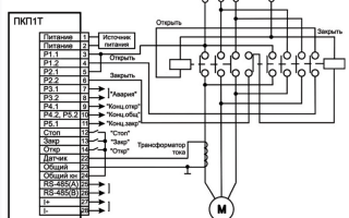 Автоматизация электропривода задвижки