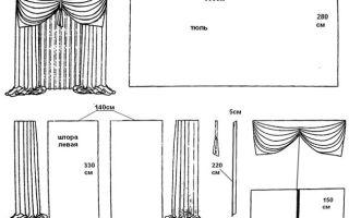 Выкройки штор: прямые гардины и портьеры, сложные конструкции