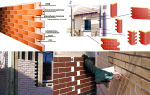 Материалы для облицовки фасада дома: какой лучше выбрать