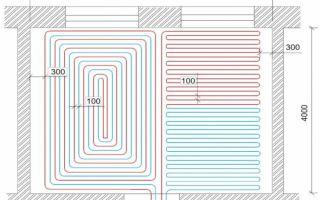 Длина контура теплого пола: оптимальные значения труб