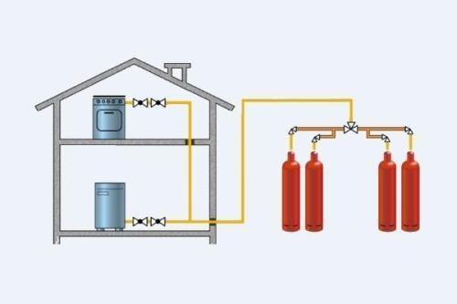 Альтернатива газовому отоплению. отопления дома сжиженным газом3