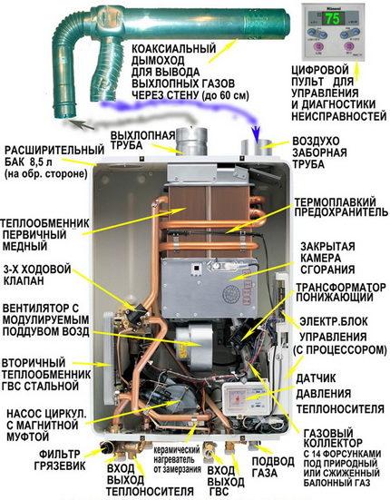 Датчики в газовых колонках4