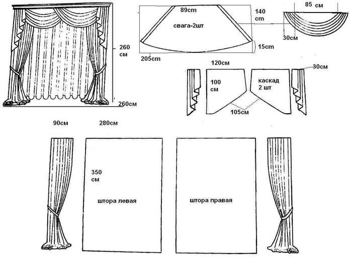Декорируем шторы своими руками: идеи, инструкция8