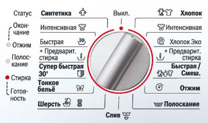 Деликатная (ручная) стирка в стиральной машине3