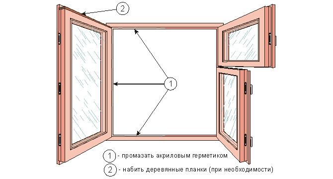 Деревянные окна своими руками: советы специалиста4