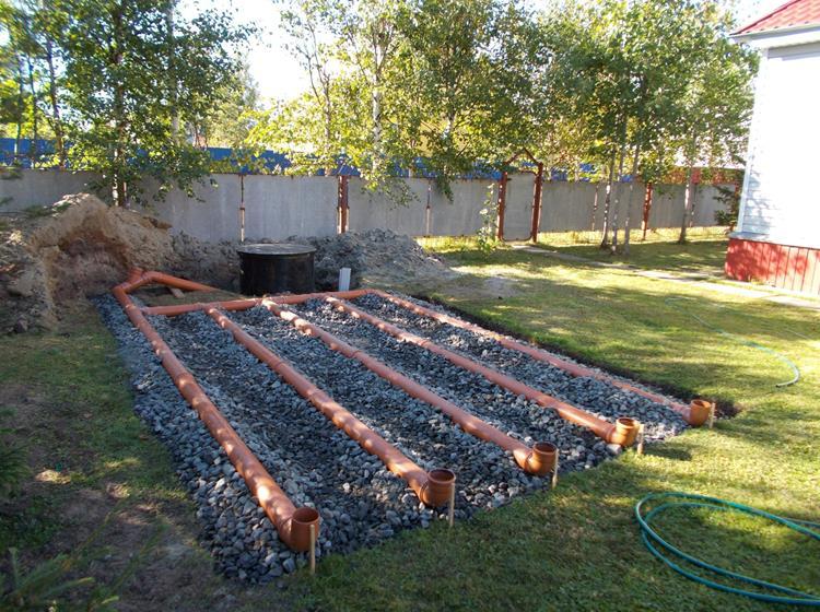 Дренаж и поле фильтрации для септика. как сделать дренажную систему для канализации?1