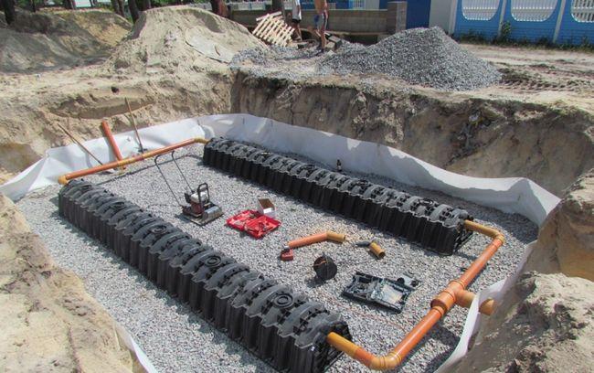 Дренаж и поле фильтрации для септика. как сделать дренажную систему для канализации?5