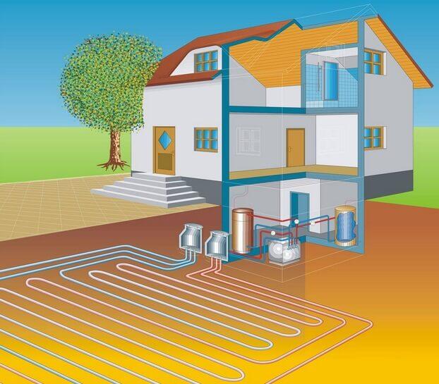 Геотермальное отопление дома2