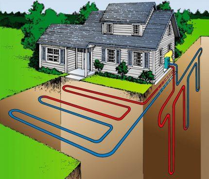 Геотермальное отопление дома3
