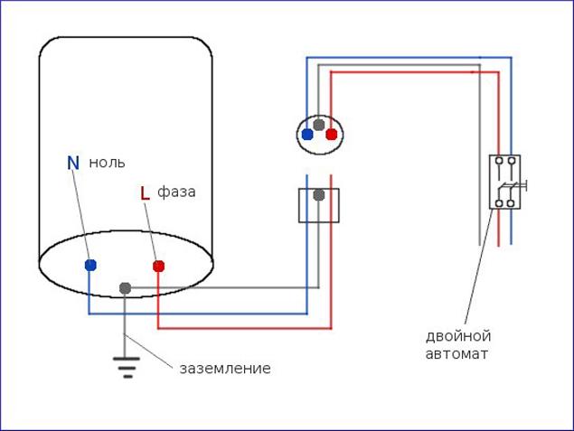 Горячее водоснабжение дома и дачи. какой водонагреватель выбрать?2