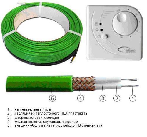 Греющий кабель для водопровода: назначение, выбор, монтаж1