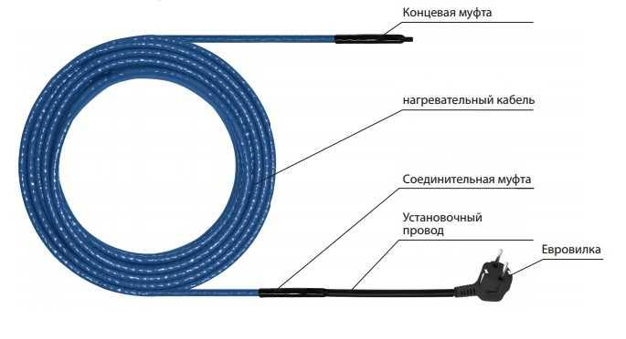 Греющий кабель для водопроводных труб1