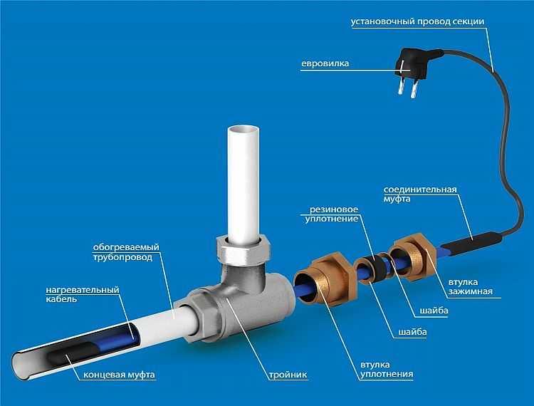 Греющий кабель для водопроводных труб3