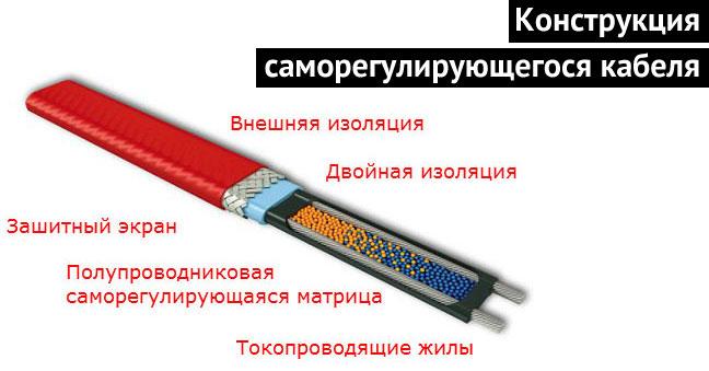 Греющий кабель для водопроводных труб4