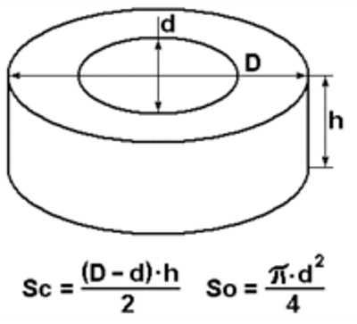 Импульсный трансформатор: основные виды и характеристики7