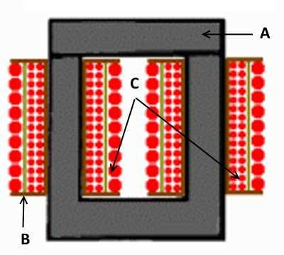 Импульсный трансформатор: основные виды и характеристики1