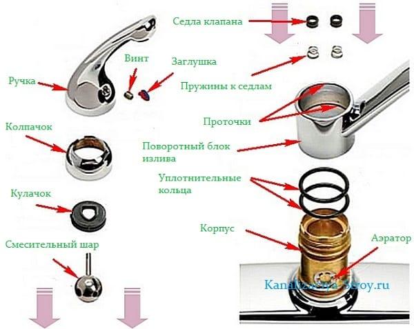 Как починить смеситель1