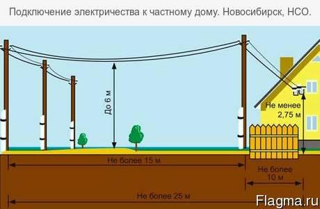 Как подключить электричество к дому3
