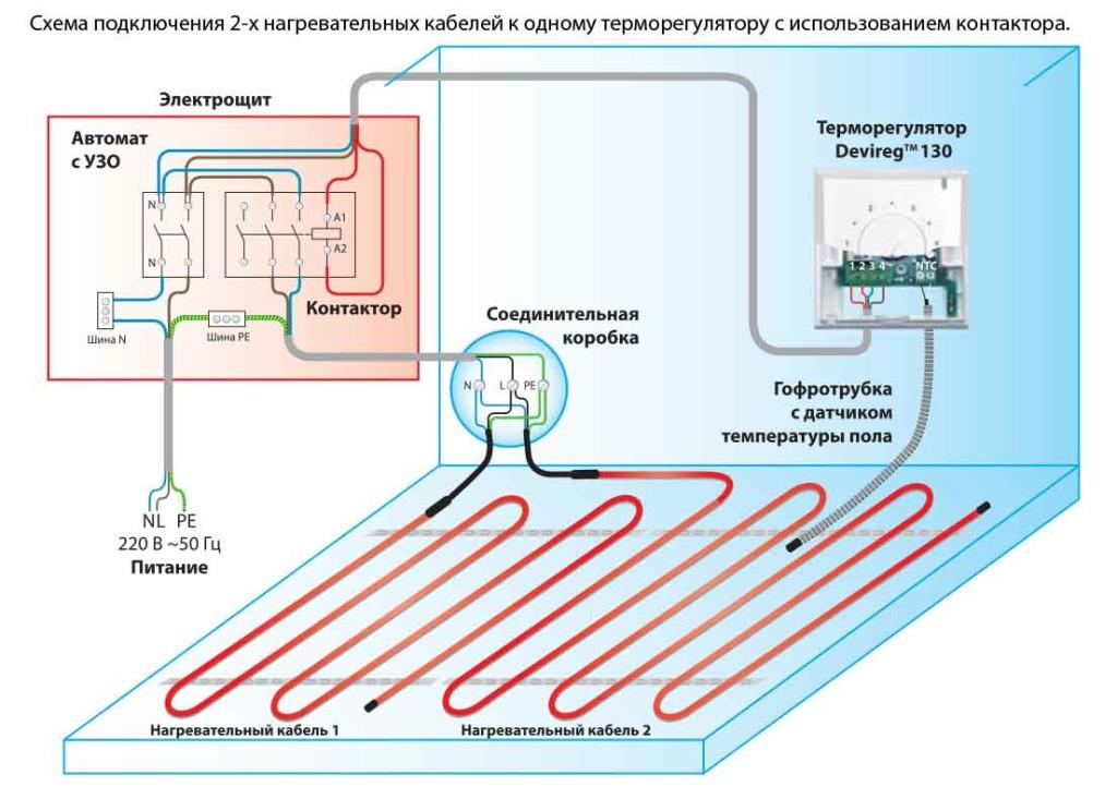 Как подключить теплый пол: схема и порядок выполнения работ2