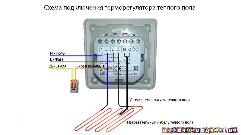 Как подключить теплый пол: схема и порядок выполнения работ3