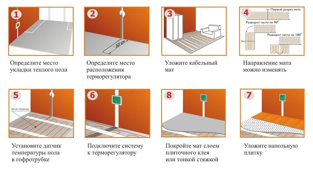 Как подключить теплый пол: схема и порядок выполнения работ4