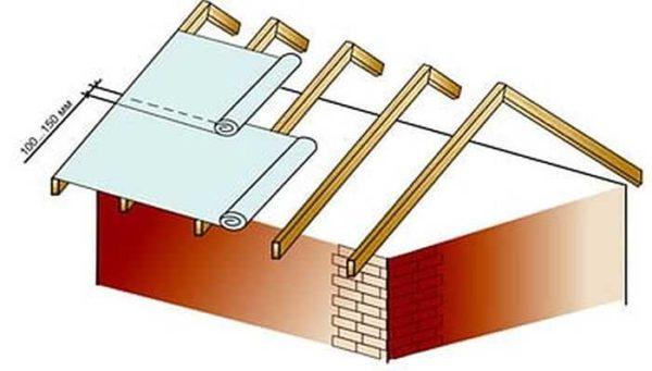 Как покрыть крышу профлистом: пошаговая инструкция, обработка узлов3