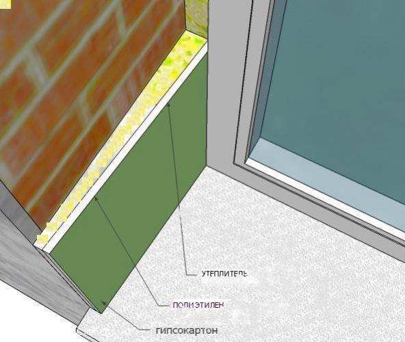 Как правильно утеплить откосы пластиковых окон2