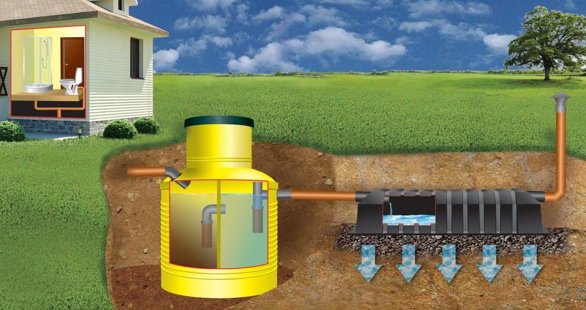Как сделать дачную канализацию3