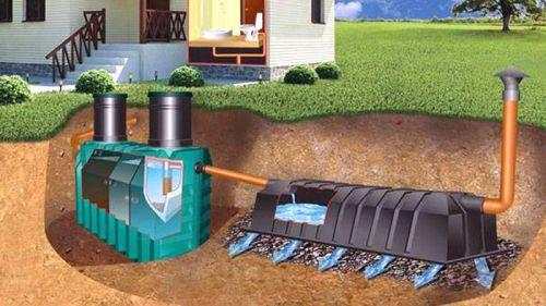 Как сделать дачную канализацию5
