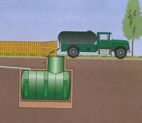 Как сделать дачную канализацию6