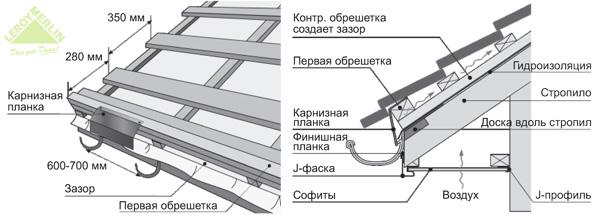 Как сделать крышу из металлочерепицы3