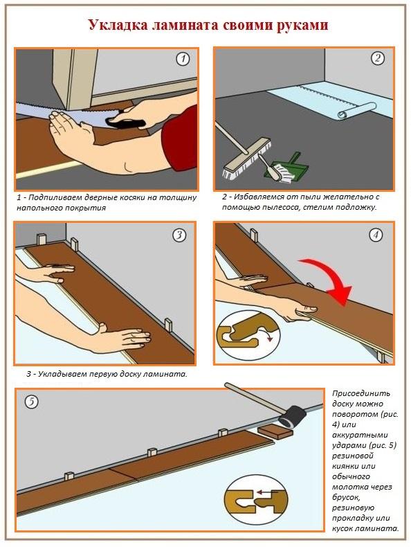 Как уложить ламинат своими руками?0