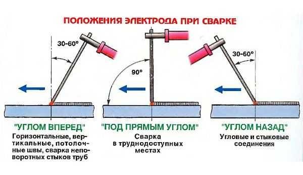 Как варить тонкий металл2