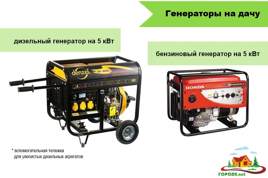 Как выбрать генератор?4