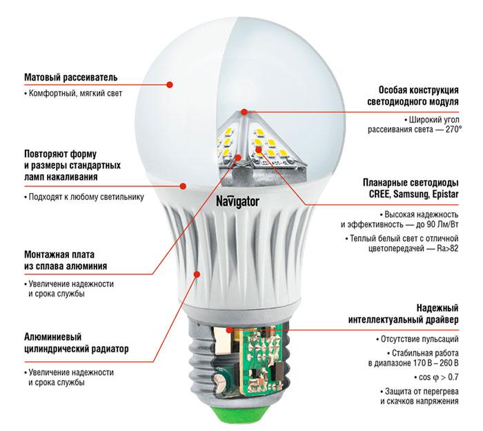 Как выбрать светодиодную лампу4