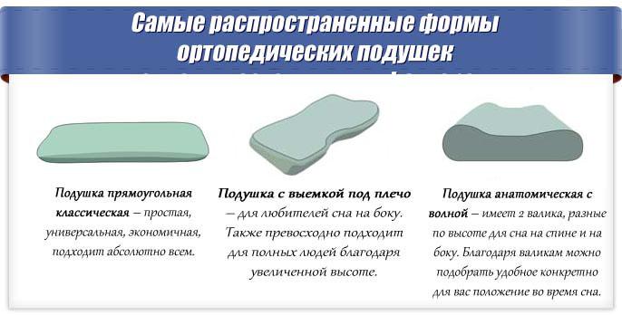 Как выбрать удобную подушку?1