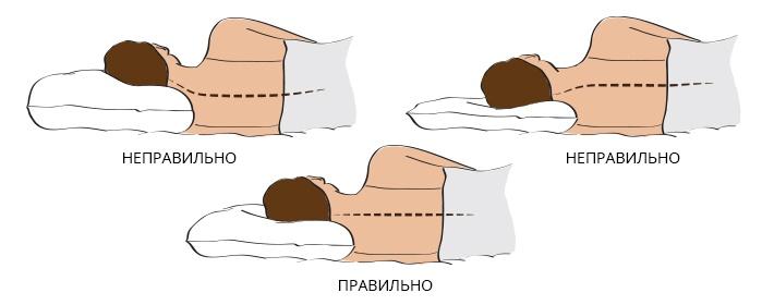 Какой должна быть подушка?0