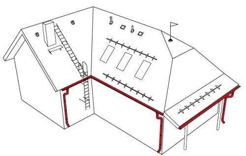 Какой выбрать водосток? проектирование, состав и монтаж водосточной системы5