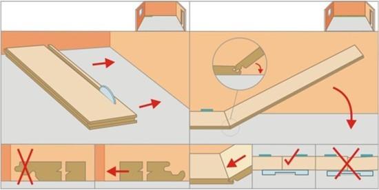 Какую фанеру класть под ламинат — пошаговая инструкция укладки (видео)5