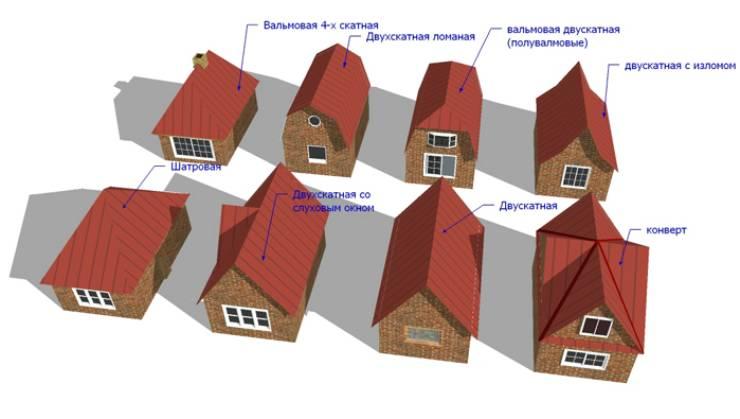 Какую крышу выбрать для дома?1