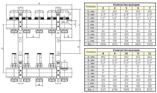 Комплектующие для водяного теплого пола: материалы и оборудование4