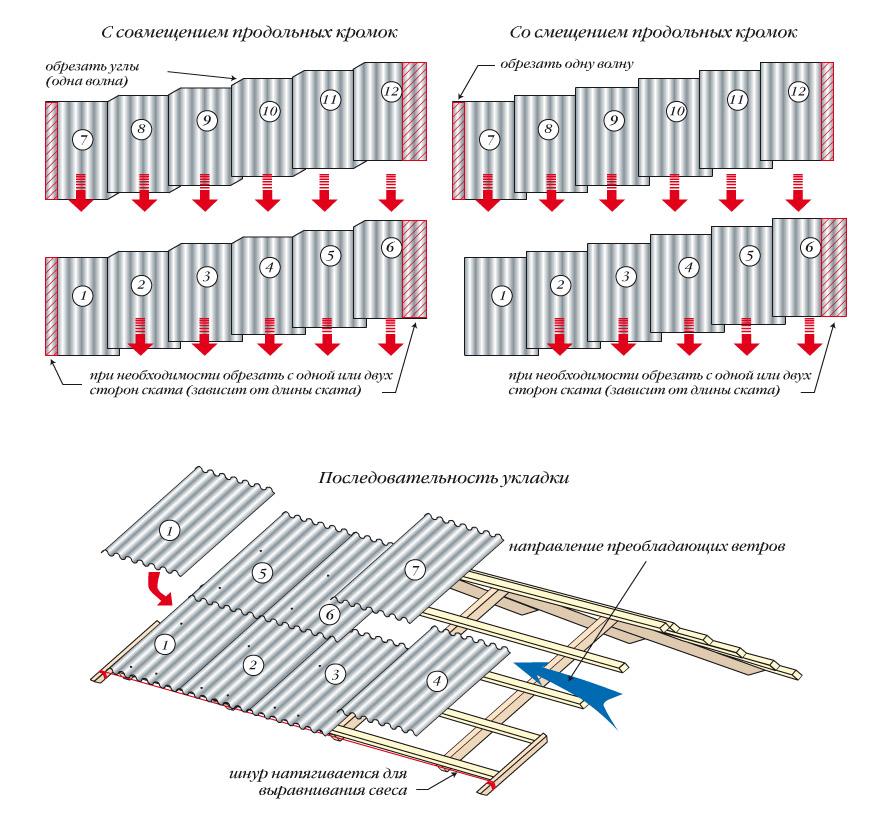 Крыша из шифера. укладка шифера2