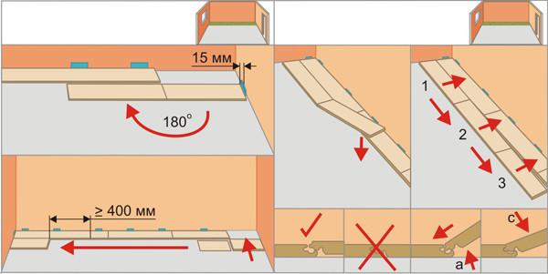 Направление укладки ламината в комнате: полезные советы3