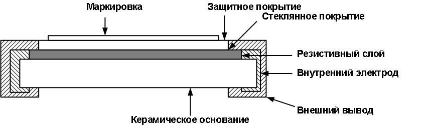 Особенности чип-резисторов0