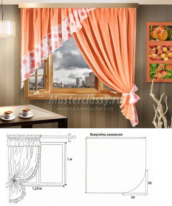 Покрой штор своими руками: пошаговая инструкция3