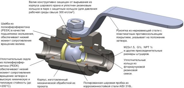 Правильный ремонт полуоборотных кранов1