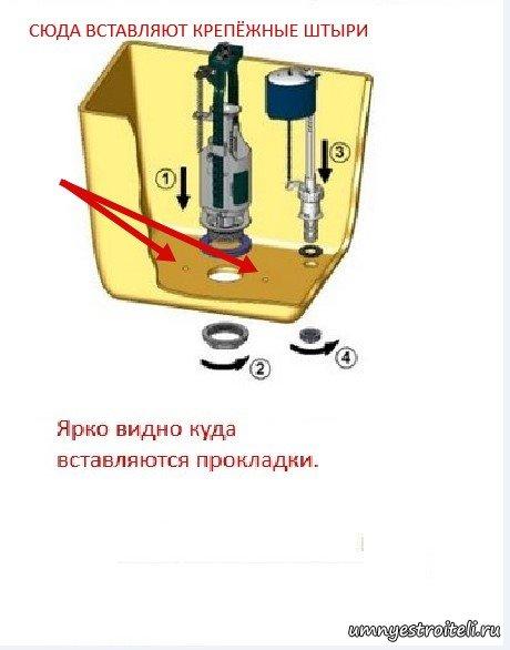 Сборка и установка унитаза6