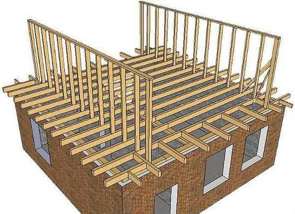 Строительство мансардной крыши своими руками0